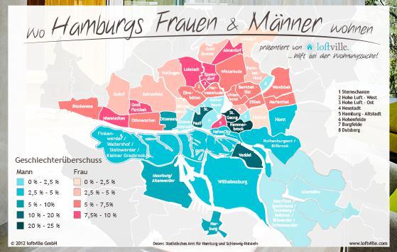 Bevölkerungsstands 2011 für Hamburg