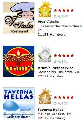 Die besten Lieferdienste aus Hamburg