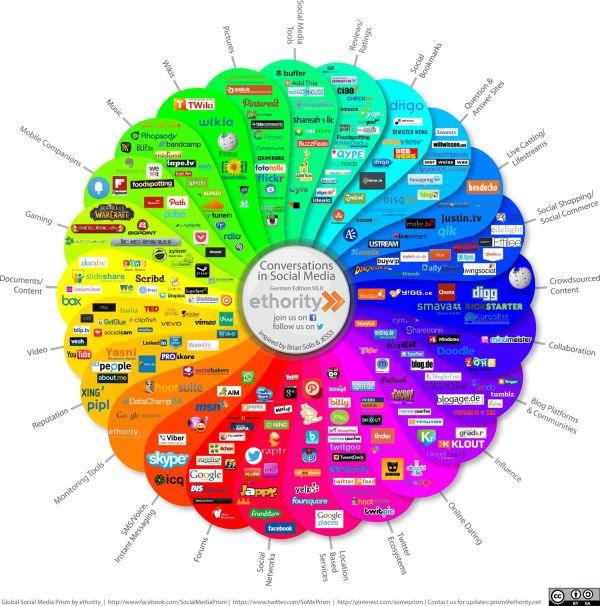 Unleashing Digital Excellence - ethority startet mit neuer Mission durch und stellt neue S.M.A.R.T. Media Monitoring Tools von DataChamp24 sowie Social Media Prisma 6.0 vor