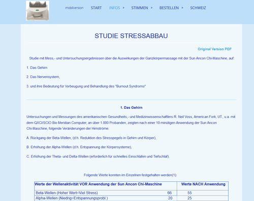 Studie Stressabbau
