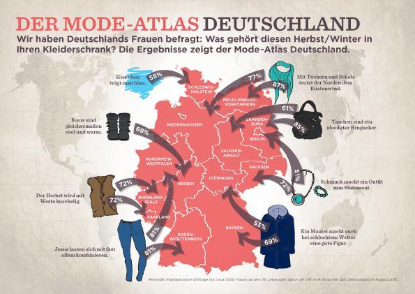 Infografik Modeatlas Deutschland