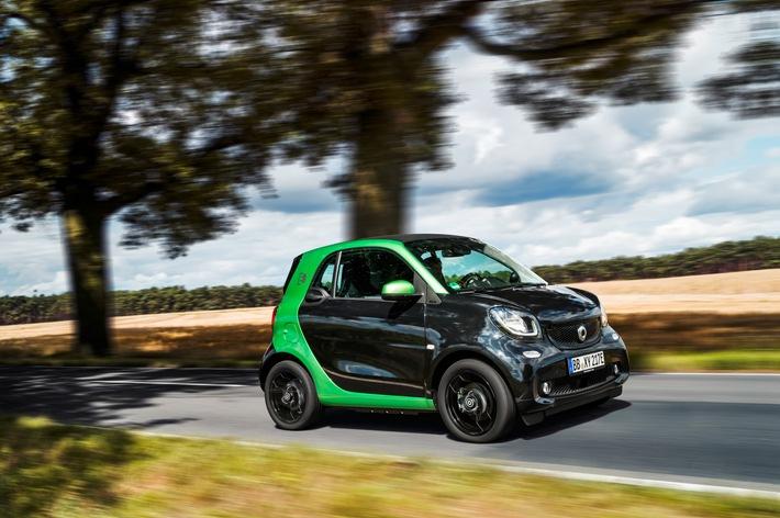 Die Elektromobilität kommt
