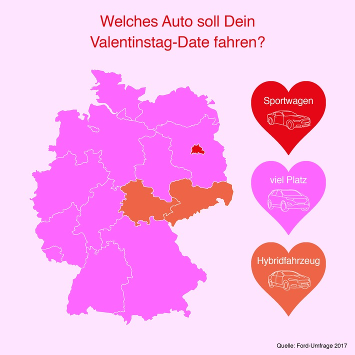 Welches Auto soll Dein Valentinsdate fahren