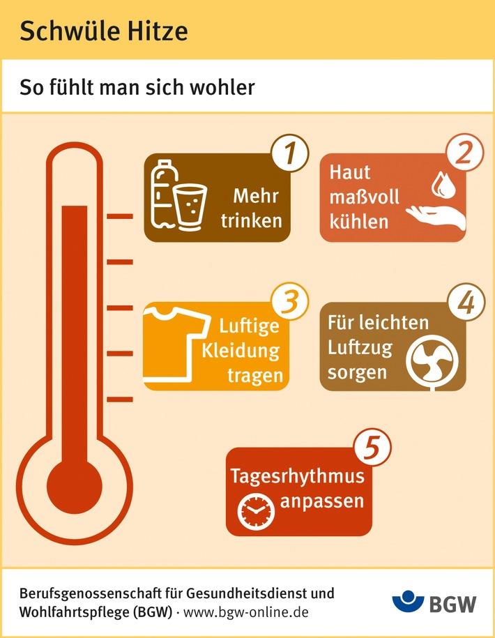 Wie man mit schwüler Hitze am besten klarkommt