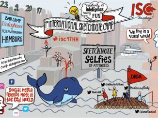 erste Internationale Sketchnote Camp