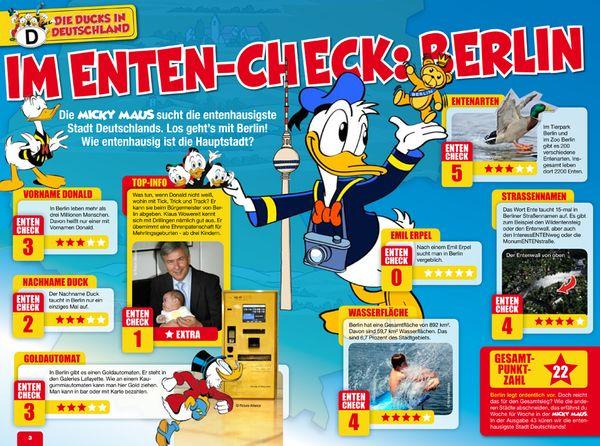 Der Enten-Check