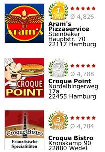 pizza de Bestenliste Hamburg