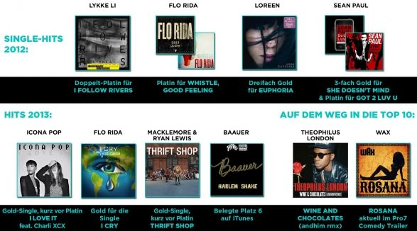 Warner Music aus Hamburg landet Top-Hits