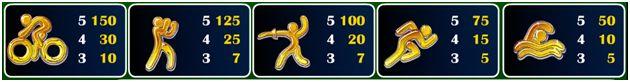 Slotsymbole aus Golden Games, einem ausgesprochen sportlichen Video Slot im Casino Tropez.