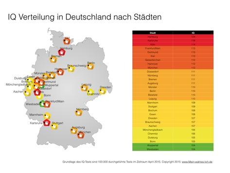 Ein bundesweiter IQ-Test unter 100.000 Deutschen liefert das Ergebnis: Die Hamburger haben den höchsten IQ im Städtevergleich