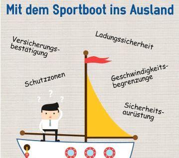 Vorsicht mit Sportbooten im Ausland