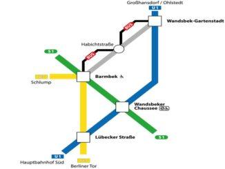 Streckenverlauf