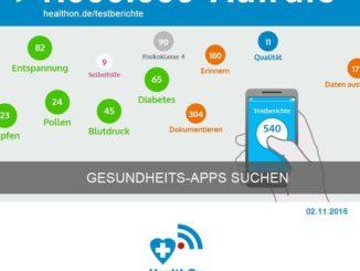 Gesundheits-Apps: Was heißt Qualität und wie findet man sie?