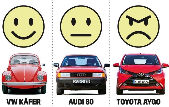 Wissenschaftlich erwiesen: Unsere Autos sind aggressiv
