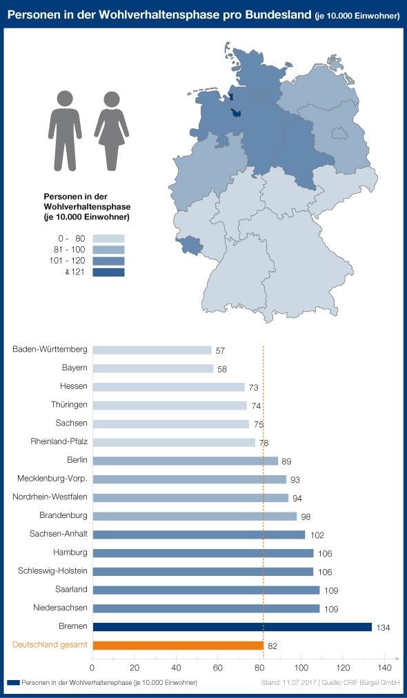 Über 675.000 Bundesbürger warten in Deutschland auf ein Ende des Insolvenzverfahrens