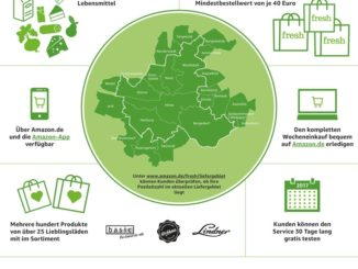 Infografik: AmazonFresh in Hamburg