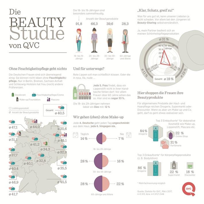 Vom No-Make-up-Look bis zum Notfallhelfer Lippenstift