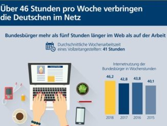 ostbank Digitalstudie 2018