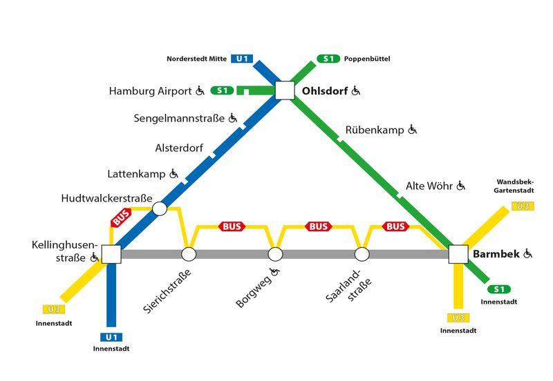 Sperrung U3 Barmbek bis Kellinghusenstraße 2