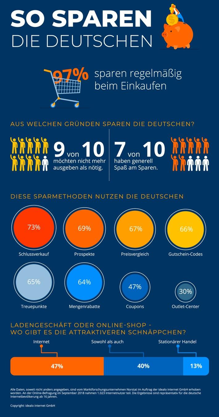 Die Deutschen sparen aus Prinzip - und haben auch noch Spaß dabei