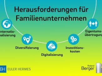 Zahlreiche Herausforderungen warten auf Familienunternehmen in der Zukunft