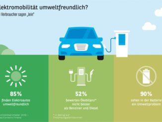 st Elektromobilität umweltfreundlich?