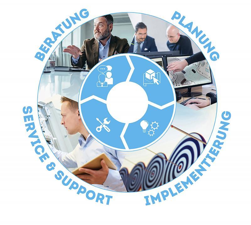 Dallmeier Systems – mit einem ganzheitlichen Ansatz nah am Kunden