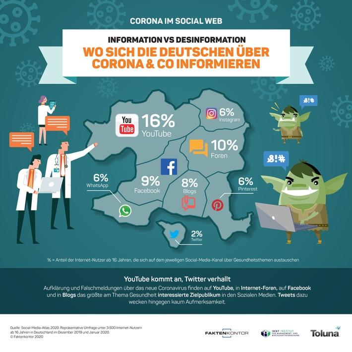 Wo sich die Deutschen über Corona & Co informieren