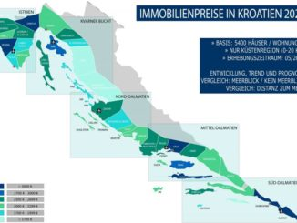 Immobilienpreise in Kroatien im Jahr 2020 - eine Studie der Agentur Panorama Scouting