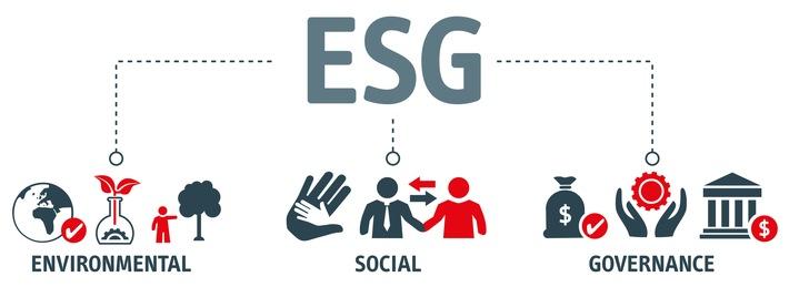 """ESG steht für """"Environmental"""", """"Social"""", """"Governance"""""""