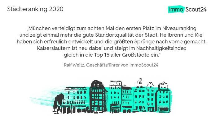 Städteranking 2020: Deutsche Großstädte im Vergleich