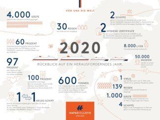 Rückblick auf ein herausforderndes Jahr 2020