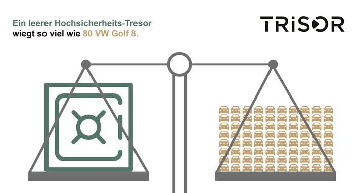 Ein Vergleich von Tresor und Gegengewicht, um die Ausmaße darzustellen. | Bildrechte: Trisor GmbH