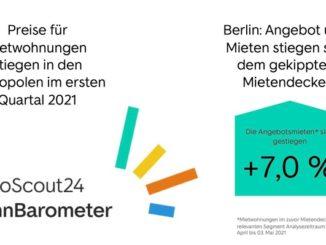 Urteil zum Mietendeckel lässt Angebot und Mietpreise in Berlin steigen