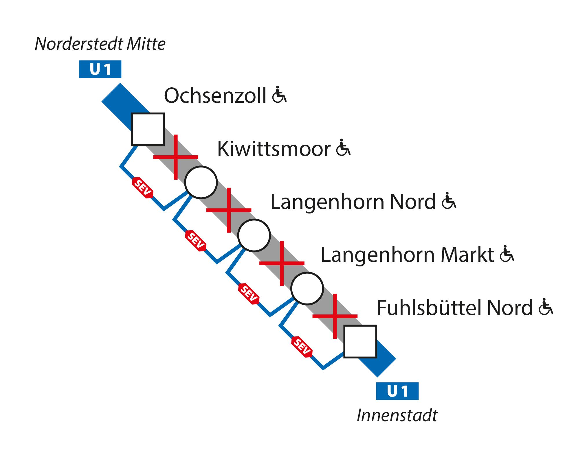 U-Bahn-Sperrung