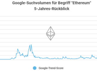 Ethereum schnellt in der Suche nach oben
