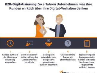 B2B-Digitalisierung: So erfahren Unternehmen, was ihre Kunden wirklich über ihre Digital-Vorhaben denken