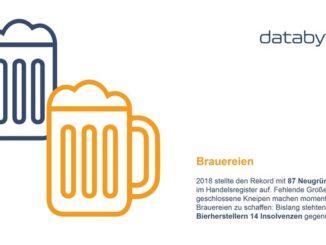 Brauereien bleiben ein Gründungstrend | Bildrechte: databyte