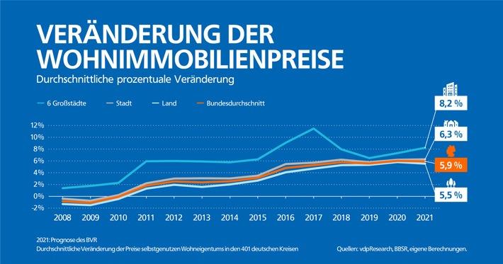 Bildrechte: BVR Bundesverband der Deutschen Volksbanken und Raiffeisenbanken / Fotograf: BVR