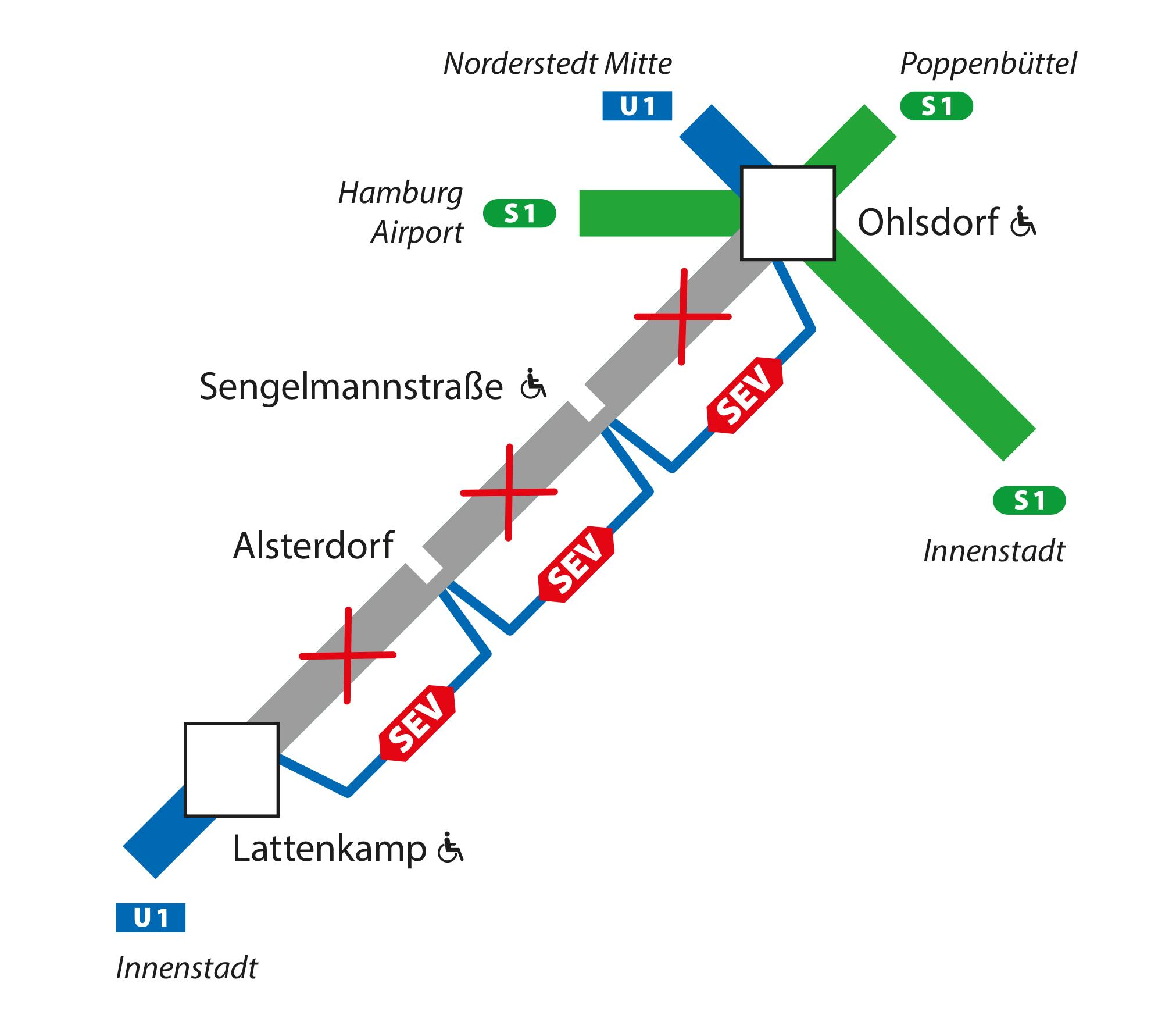 U1-Baustellen